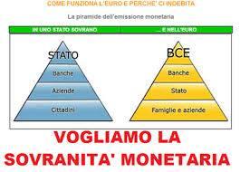 POSITIVE MONEY : LA SOLUZIONE ( 2^parte)
